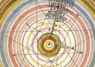 The Hindu Book of Astrology Index