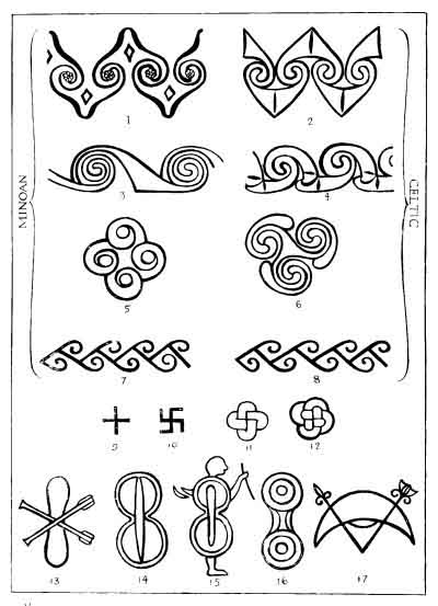Celtic War Paint Patterns Decorative motifs and symbols