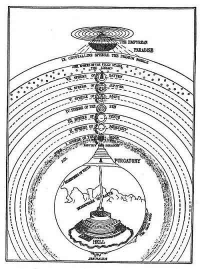 the book of earths  dante u0026 39 s universe