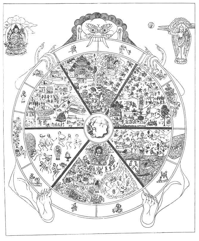buddhist wheel of life template buddhist wheel of life template the