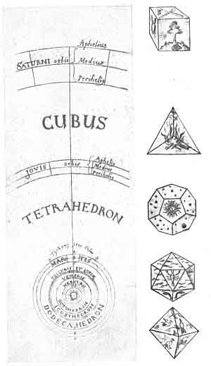 the book of earths  wheels upon wheels