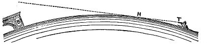 FIG. 13.