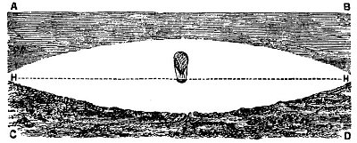 FIG. 26.