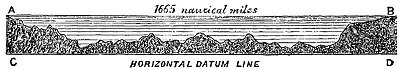 FIG. 40.