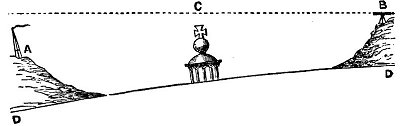FIG. 43.