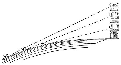 FIG. 45.