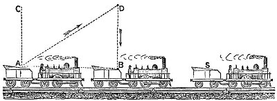 FIG. 48.