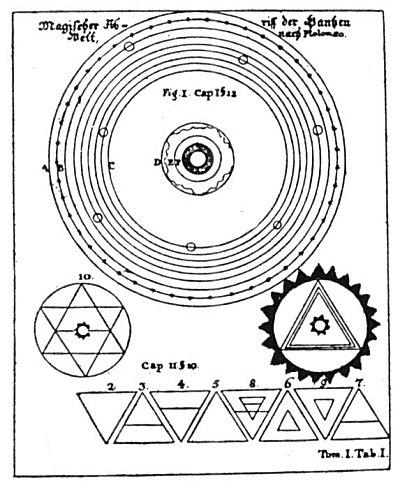 Secret Teachings of All Ages: Fifteen Rosicrucian and Qabbalistic