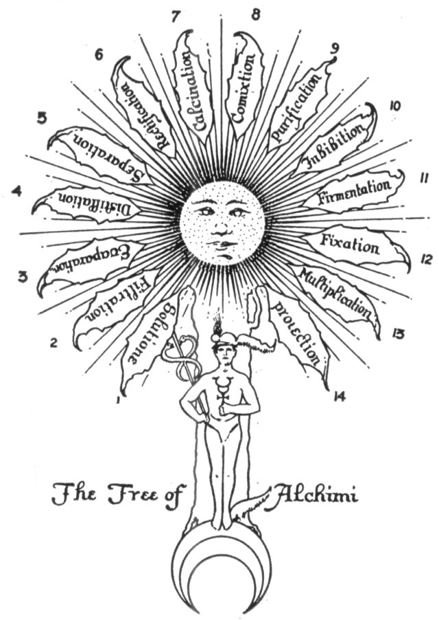 Alchemical Symbol For Mercury Click to enlarge