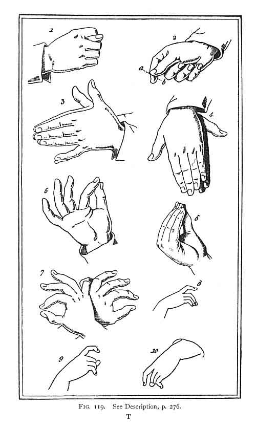 The Evil Eye Chapter Vii Touch Hands Gestures