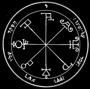 The Key of Solomon Index