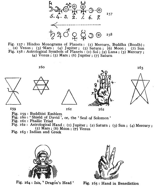 Astronomy Symbols And Their Meanings