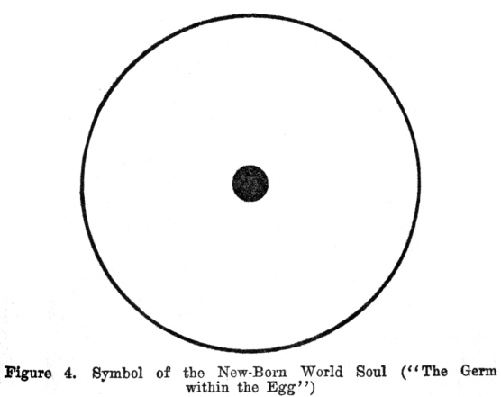 The Secret Doctrine Of The Rosicrucians Part Iii The Soul Of The World