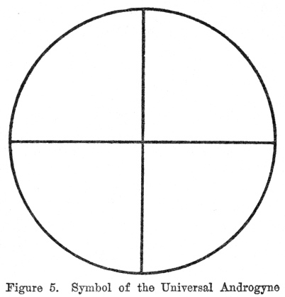 The Secret Doctrine Of The Rosicrucians Part Iv The Universal