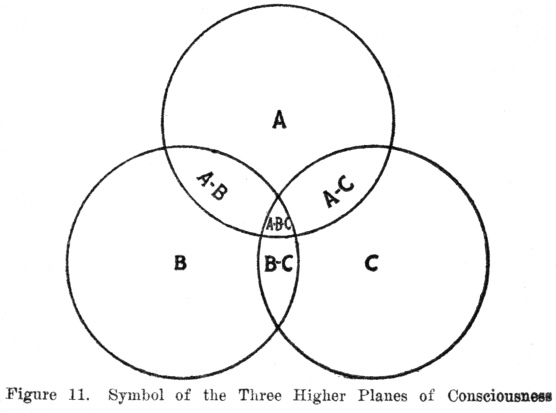 The Secret Doctrine Of The Rosicrucians Part Viii The Three Higher