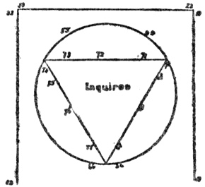 Triangle+inside+circle+symbol